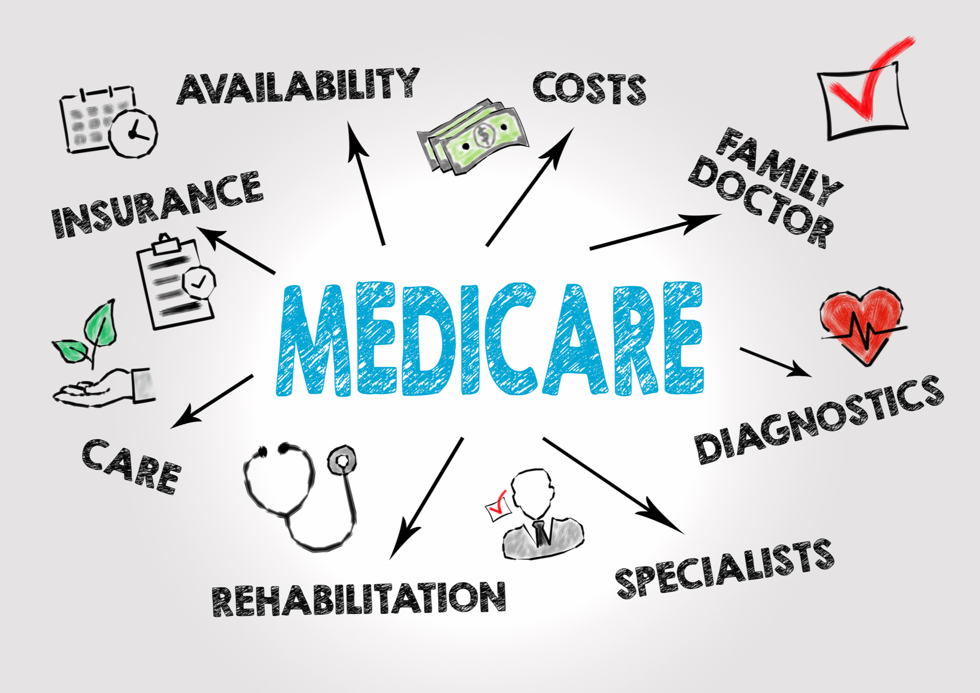 These programs will help you understand Medicare - iknowexpo
